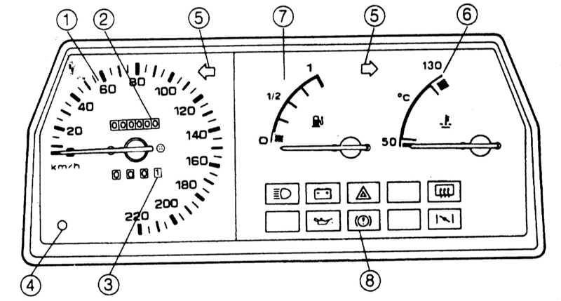 mazda 323f не горит панель приборов при повороте ключа