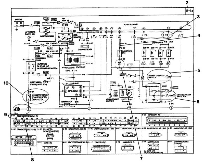 1 — обозначение токового